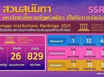 Scimago Institutions Ranking ในปี 2021
